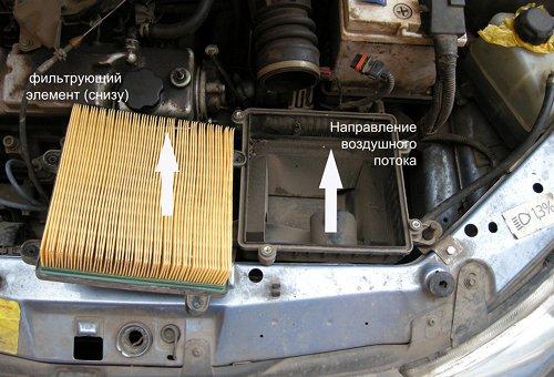 Направление воздушного потока воздушного фильтра