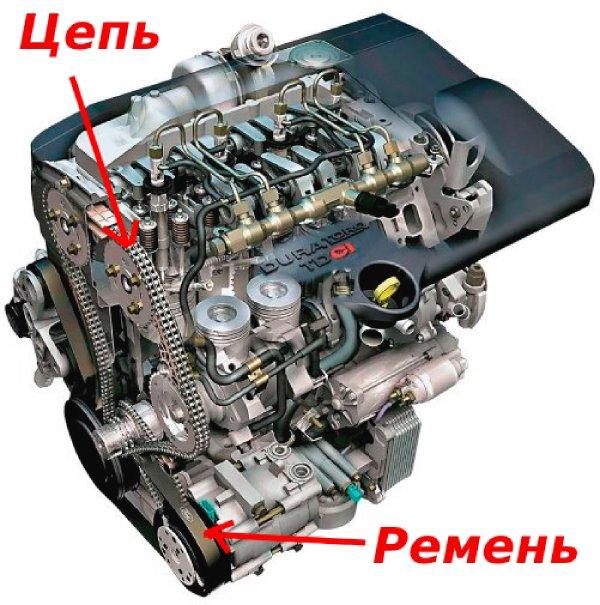 ГРМ на дизельном двигателе Форд Фьюжн