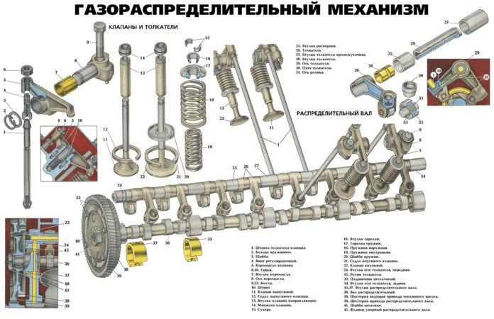 Газораспределительный механизм в автомобиле Хайма 3